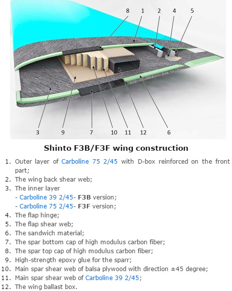 Shinto wing construction